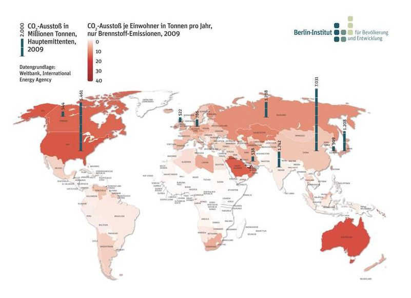 die-armen-leben-unfreiwillig-klimafreundlich-grafik-berlin-institut-org