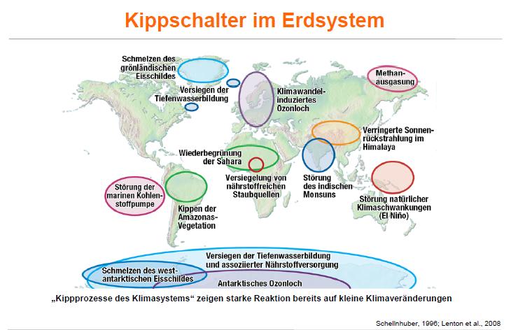 Kippschalter im Erdsystem_Edenhofer2011_Schellnhuber1996_Lenton et.al.2008