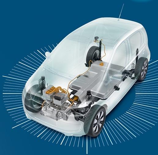 e-up! von VW - Bild © emosite.volkswagen.de