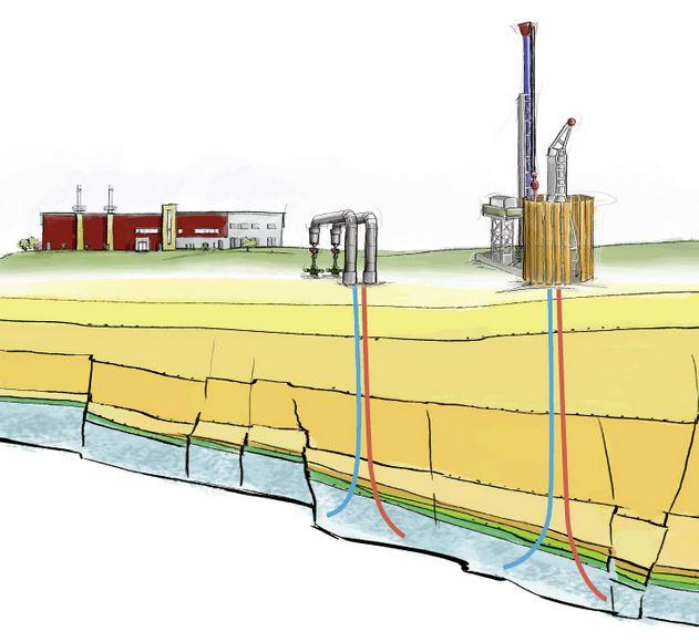 Geothermie Unterföhring - Grafik © geovol.de