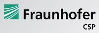 Fraunhofer CSP - logo