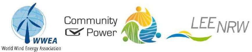 WWEA, Community Power, LEE_NRW logos