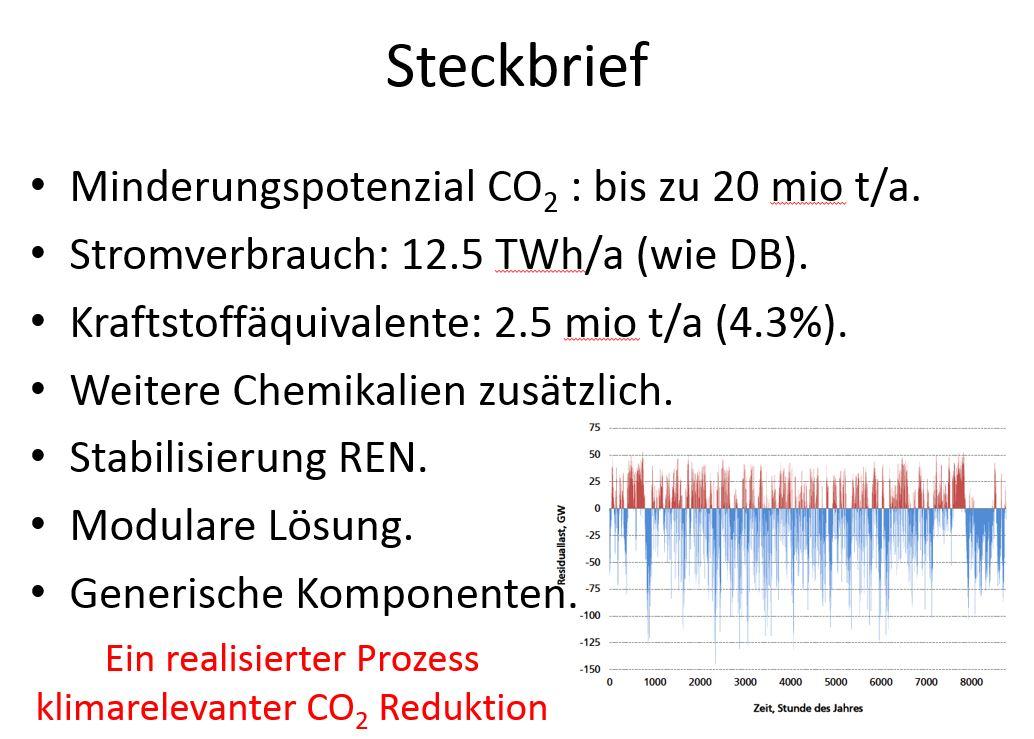 C2C-Steckbrief - Grafik © Robert Schlögl, CEC