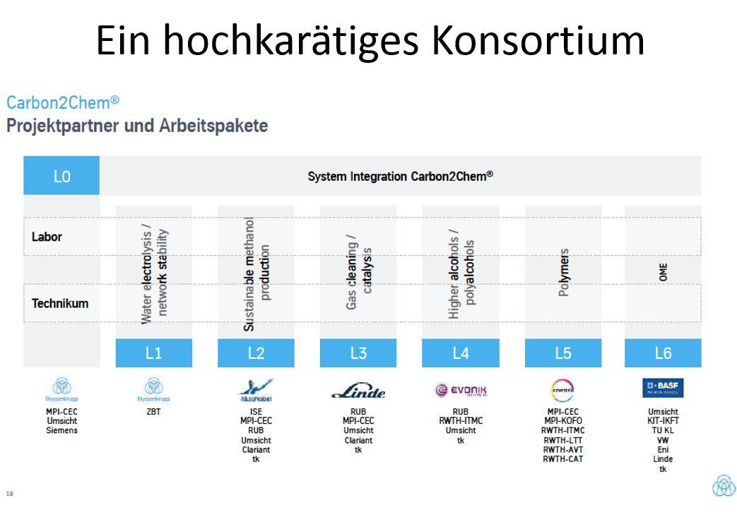 Hochkarätiges Konsortium - Grafik © Robert Schlögl, CEC