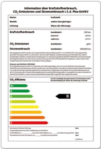 Pkw-Effizienzlabel
