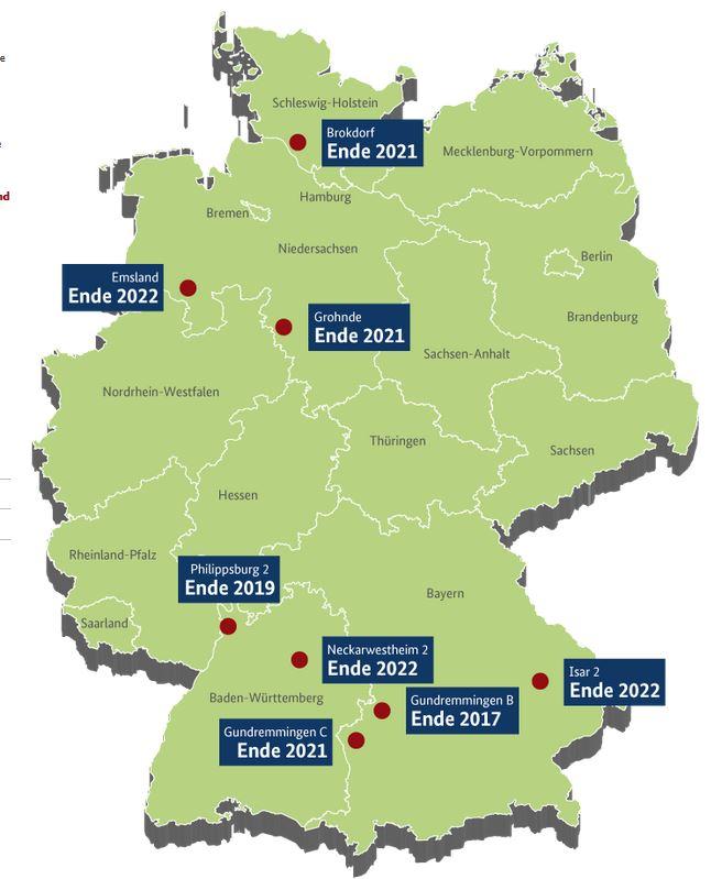 Atomkraftwerke in Deutschland - Abschaltung der noch betriebenen Reaktoren gemäß Atomgesetz (AtG) - Grafik - Foto © BMUB