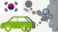 dieselgate-in-suedkorea-collage-solarify-test-achats-be