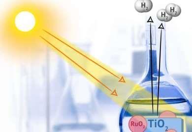 neuer nanokatalysator zur wasserstoffgewinnung solarify. Black Bedroom Furniture Sets. Home Design Ideas